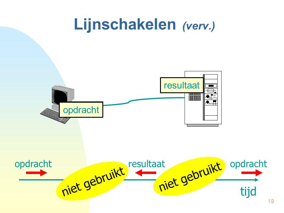 Lijnschakelen (verv.) niet gebruikt niet gebruikt tijd resultaat