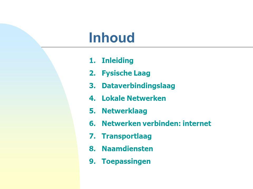 Inhoud Inleiding Fysische Laag Dataverbindingslaag Lokale Netwerken