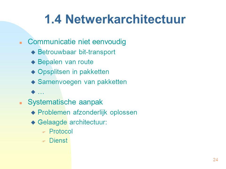 1.4 Netwerkarchitectuur Communicatie niet eenvoudig