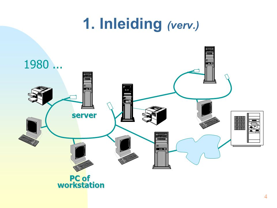 1. Inleiding (verv.) 1980 ... PC of workstation server