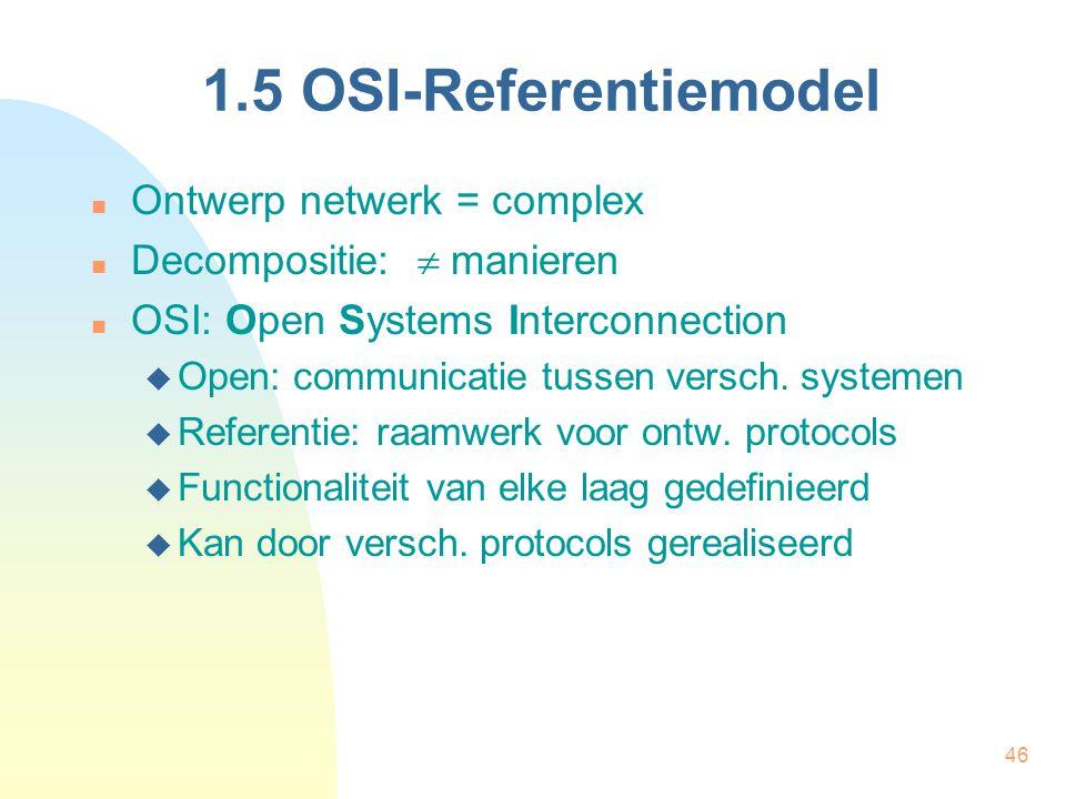 1.5 OSI-Referentiemodel Ontwerp netwerk = complex