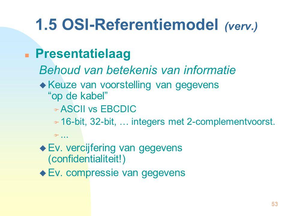 1.5 OSI-Referentiemodel (verv.)