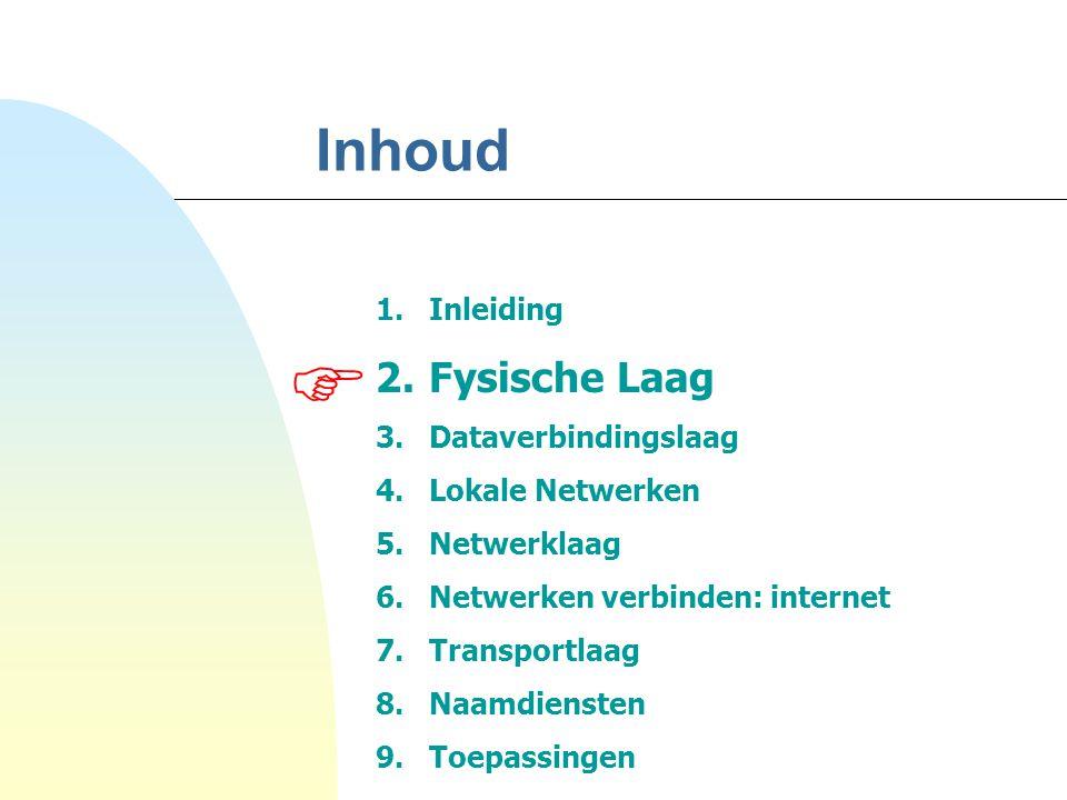  Inhoud Fysische Laag Inleiding Dataverbindingslaag Lokale Netwerken