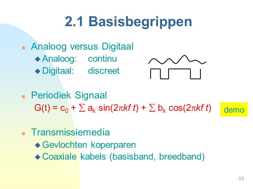 2.1 Basisbegrippen Analoog versus Digitaal Periodiek Signaal
