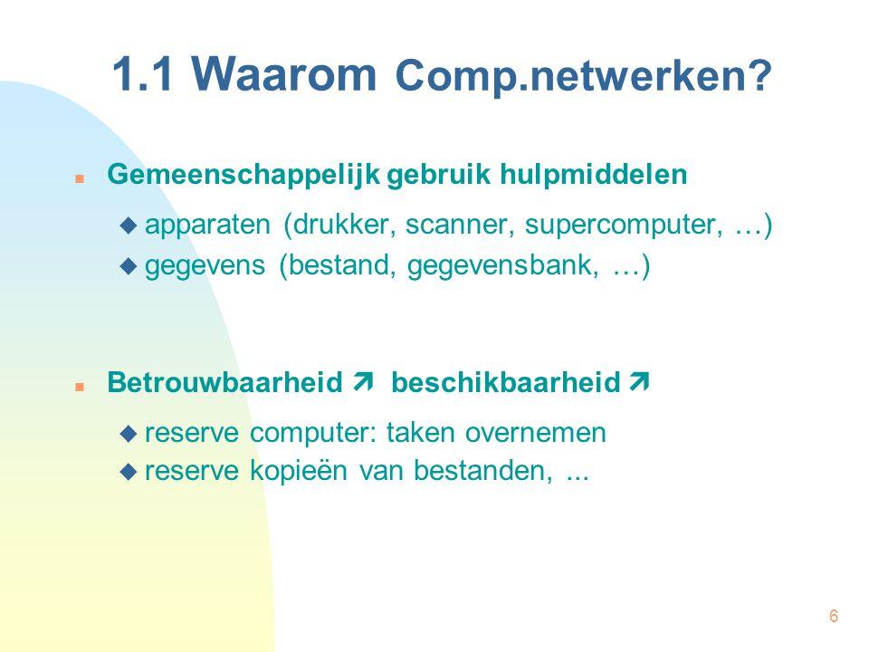 1.1 Waarom Comp.netwerken Gemeenschappelijk gebruik hulpmiddelen