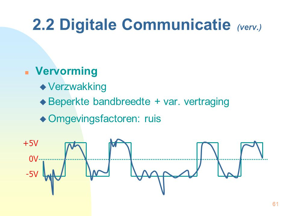 2.2 Digitale Communicatie (verv.)