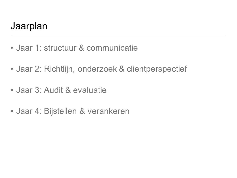 Jaarplan Jaar 1: structuur & communicatie