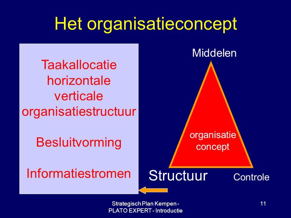 Het organisatieconcept