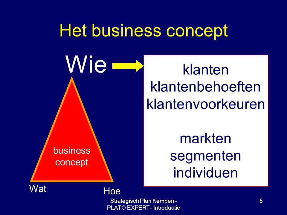 Strategisch Plan Kempen - PLATO EXPERT - Introductie