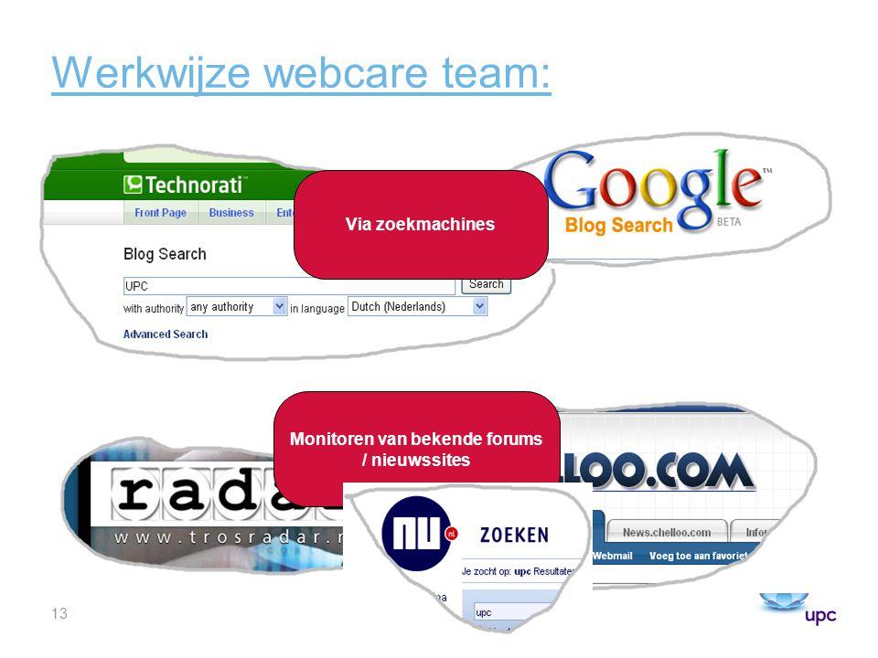 Werkwijze webcare team: