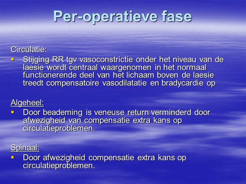 Per-operatieve fase Circulatie:
