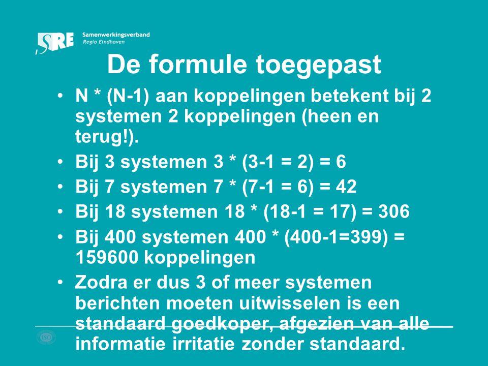 De formule toegepast N * (N-1) aan koppelingen betekent bij 2 systemen 2 koppelingen (heen en terug!).