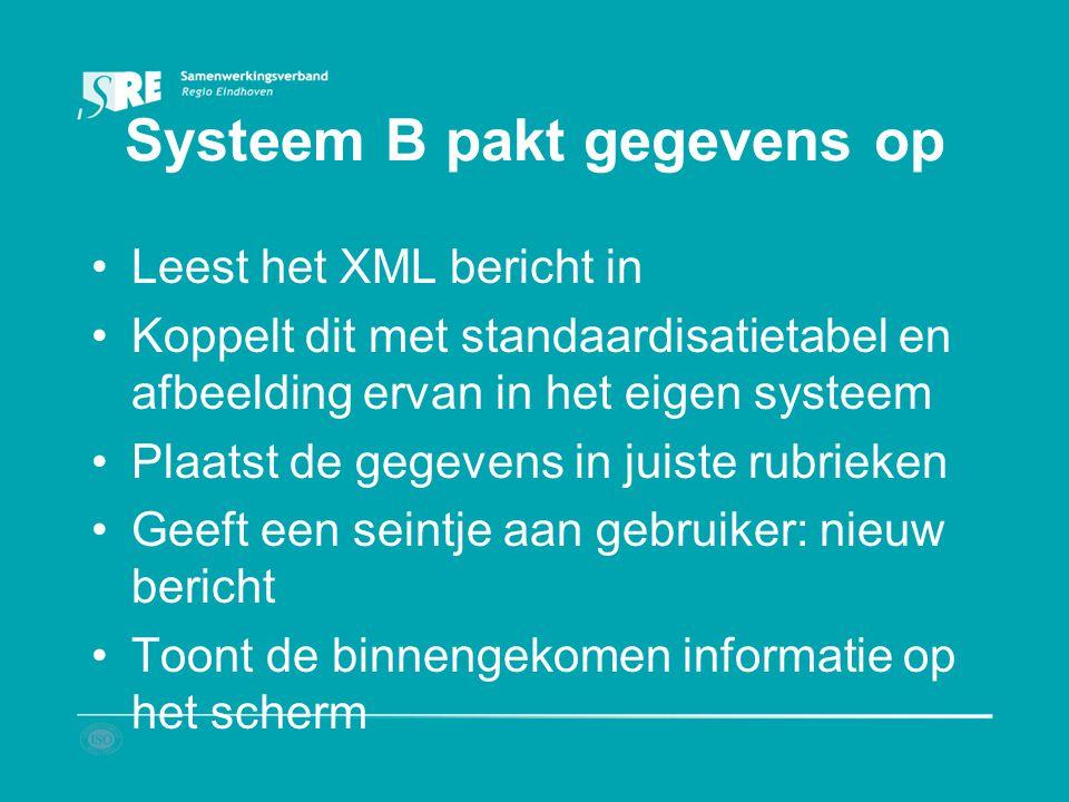 Systeem B pakt gegevens op