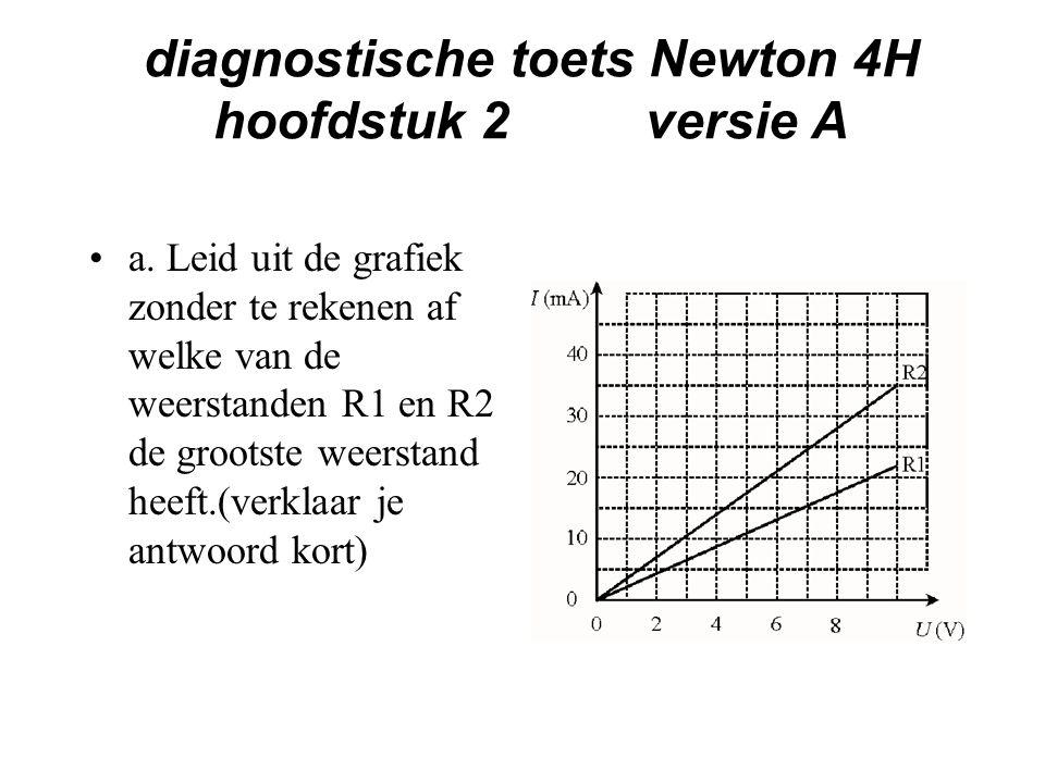 diagnostische toets Newton 4H hoofdstuk 2 versie A