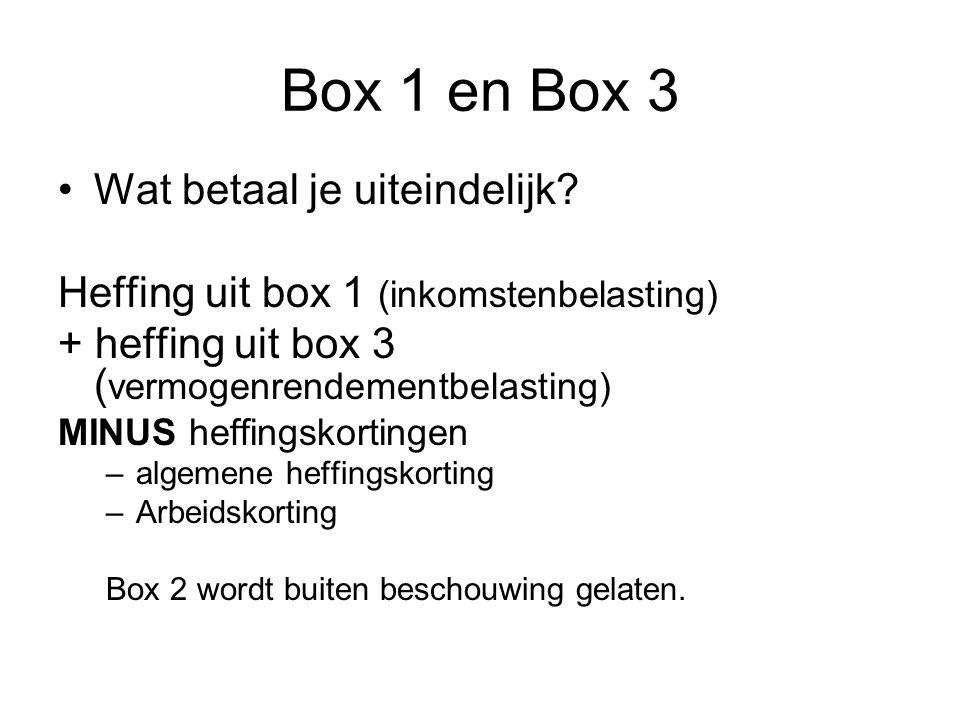 Box 1 en Box 3 Wat betaal je uiteindelijk