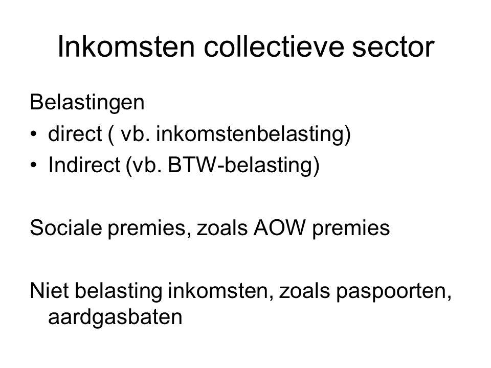 Inkomsten collectieve sector