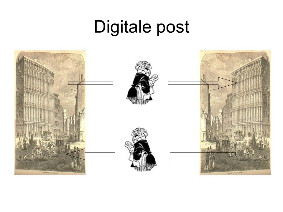 Digitale post