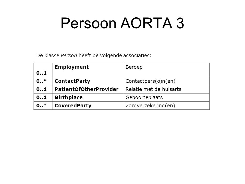 Persoon AORTA 3 De klasse Person heeft de volgende associaties: 0..1