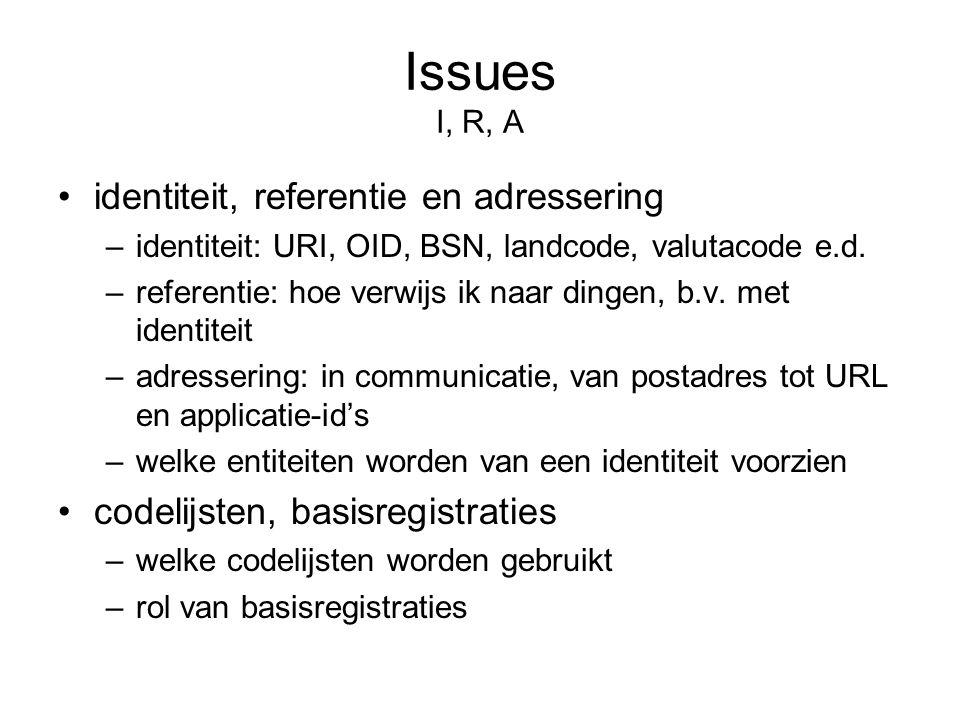 Issues I, R, A identiteit, referentie en adressering