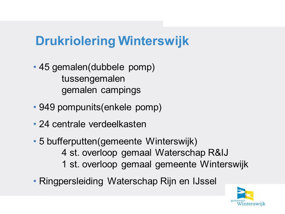 Drukriolering Winterswijk