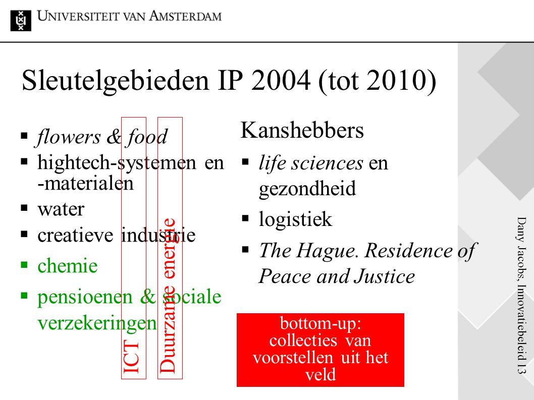 Sleutelgebieden IP 2004 (tot 2010)