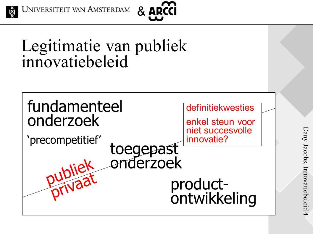 Legitimatie van publiek innovatiebeleid
