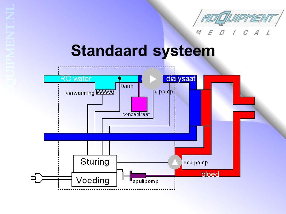 Standaard systeem Door het gehele systeem te bekijken kunnen de bronnen van de patiënt lekstroom opgespoord worden.