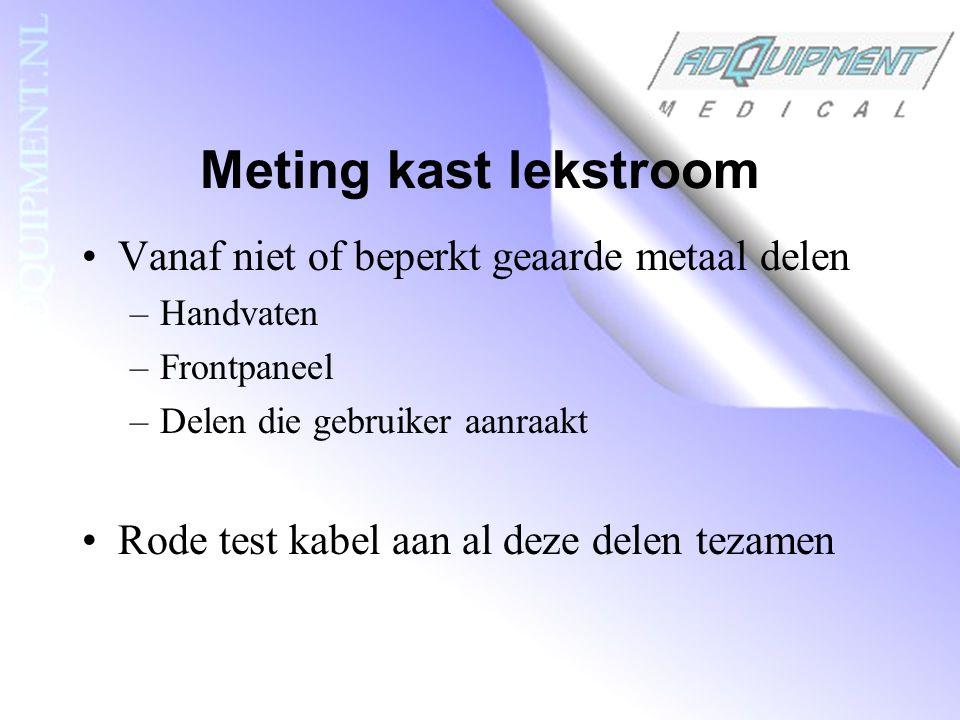 Meting kast lekstroom Vanaf niet of beperkt geaarde metaal delen