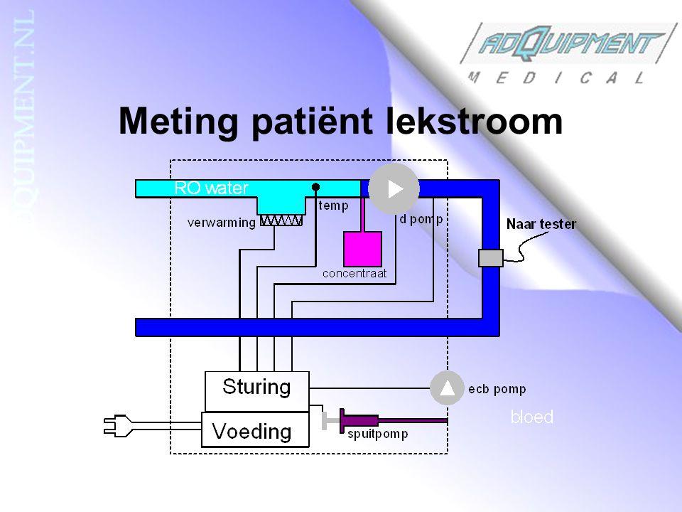 Meting patiënt lekstroom