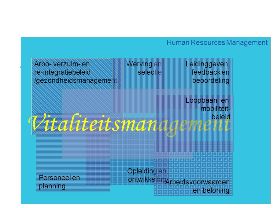 Vitaliteitsmanagement
