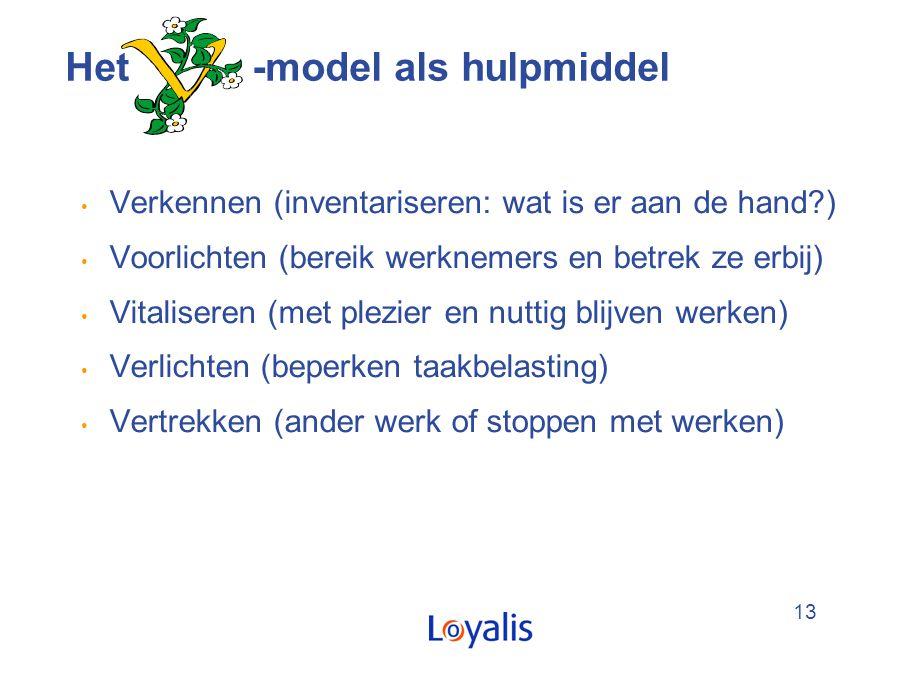 Het -model als hulpmiddel
