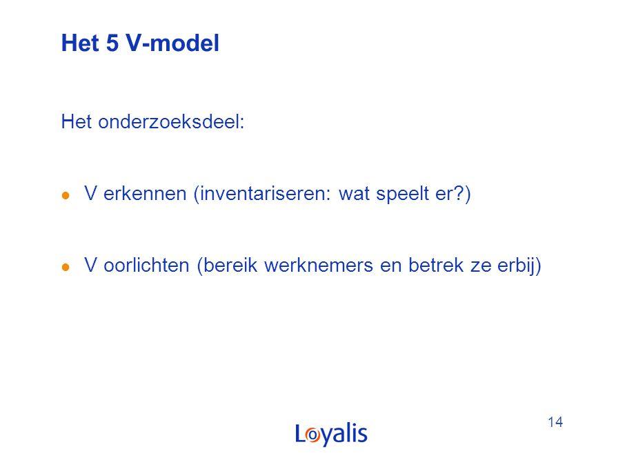 Het 5 V-model Het onderzoeksdeel: