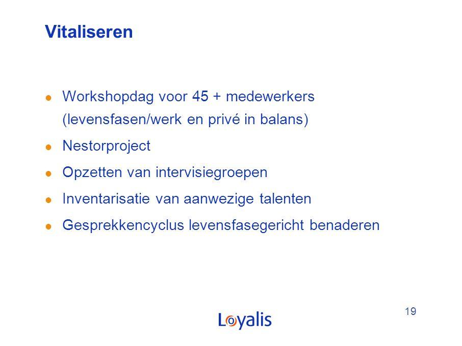 Vitaliseren Workshopdag voor 45 + medewerkers (levensfasen/werk en privé in balans) Nestorproject.