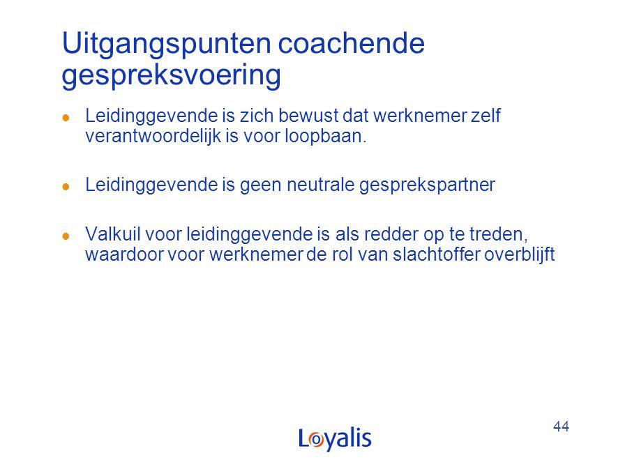 Uitgangspunten coachende gespreksvoering