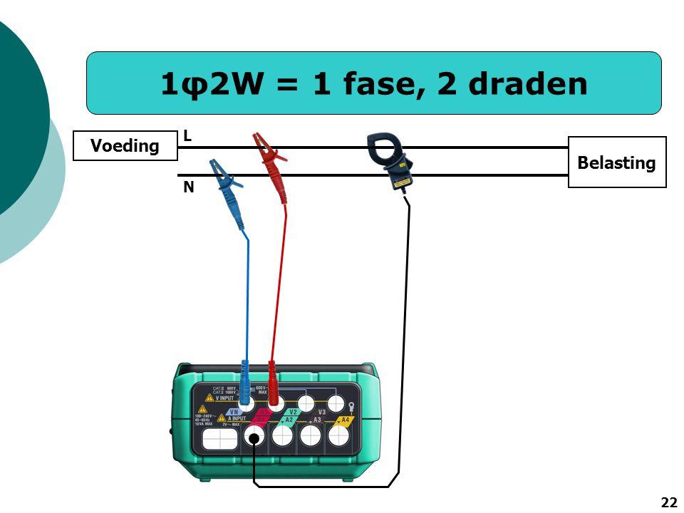 1φ2W = 1 fase, 2 draden L Voeding Belasting N