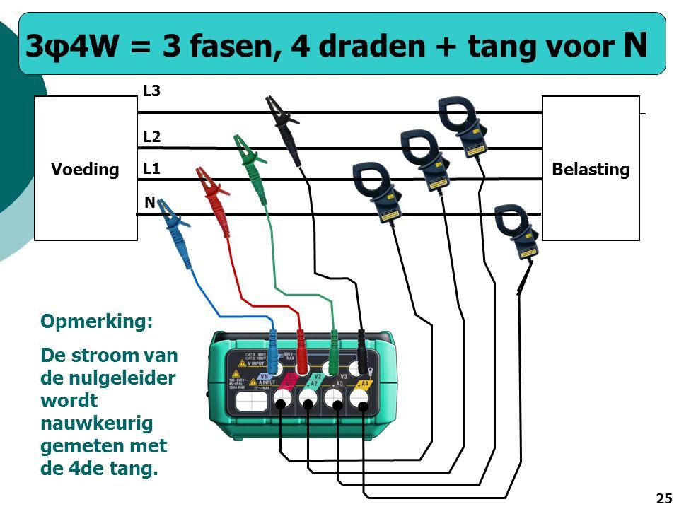 3φ4W = 3 fasen, 4 draden + tang voor N