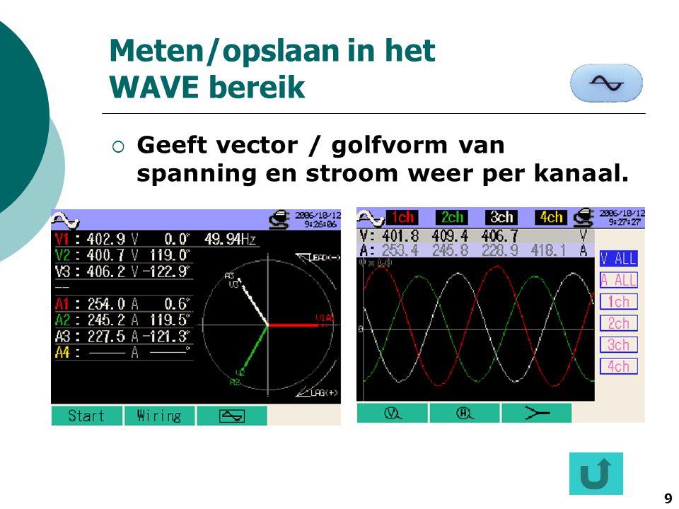 Meten/opslaan in het WAVE bereik