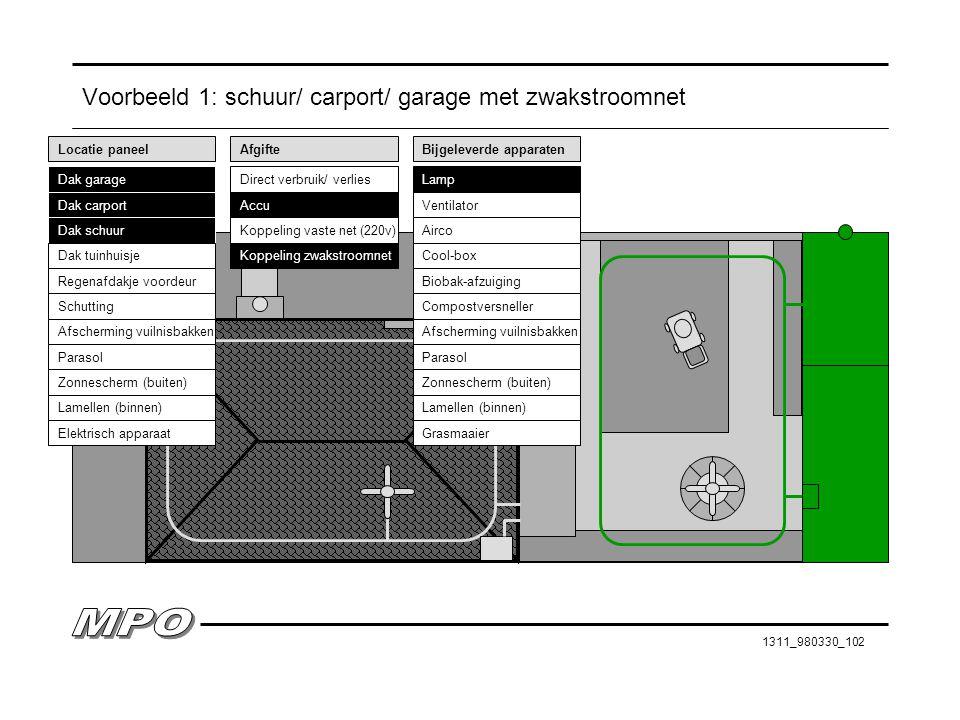 Voorbeeld 1: schuur/ carport/ garage met zwakstroomnet