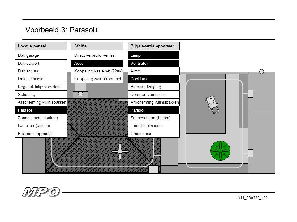 Voorbeeld 3: Parasol+ Locatie paneel Afgifte Bijgeleverde apparaten