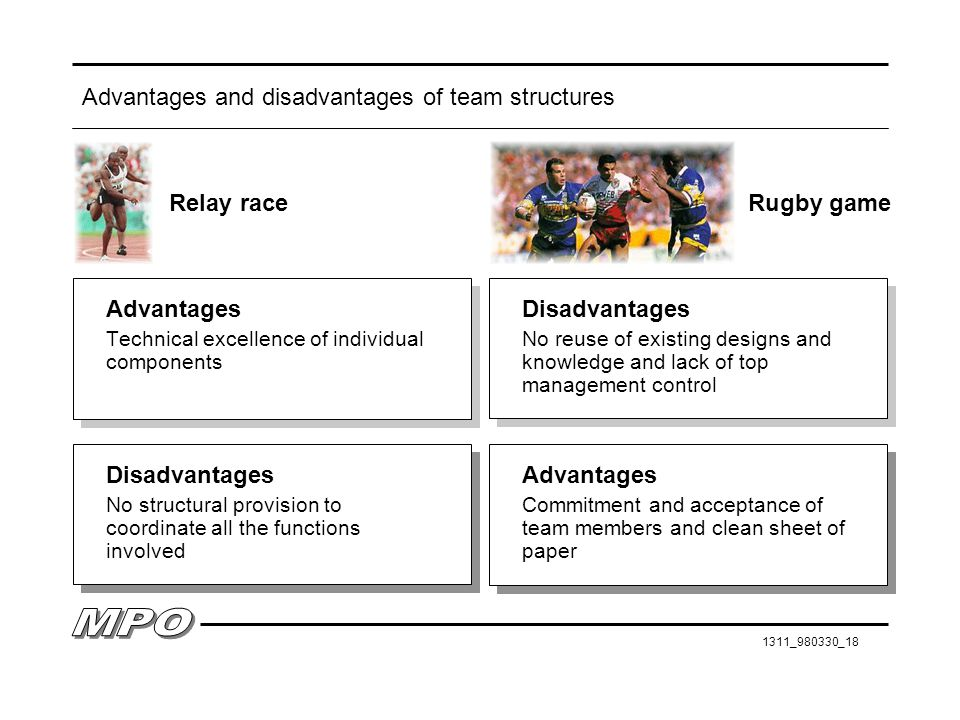 Advantages and disadvantages of team structures