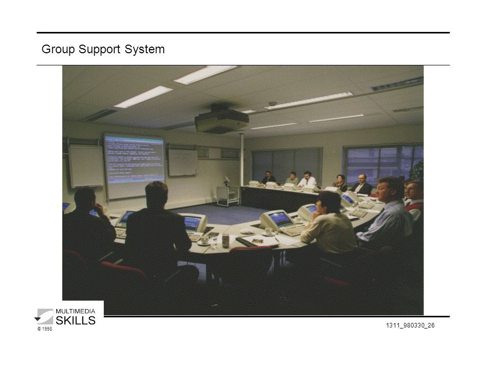Group Support System © 1998