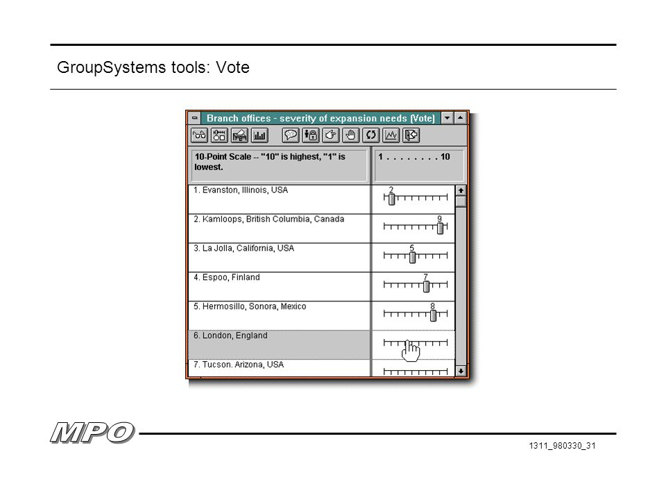 GroupSystems tools: Vote