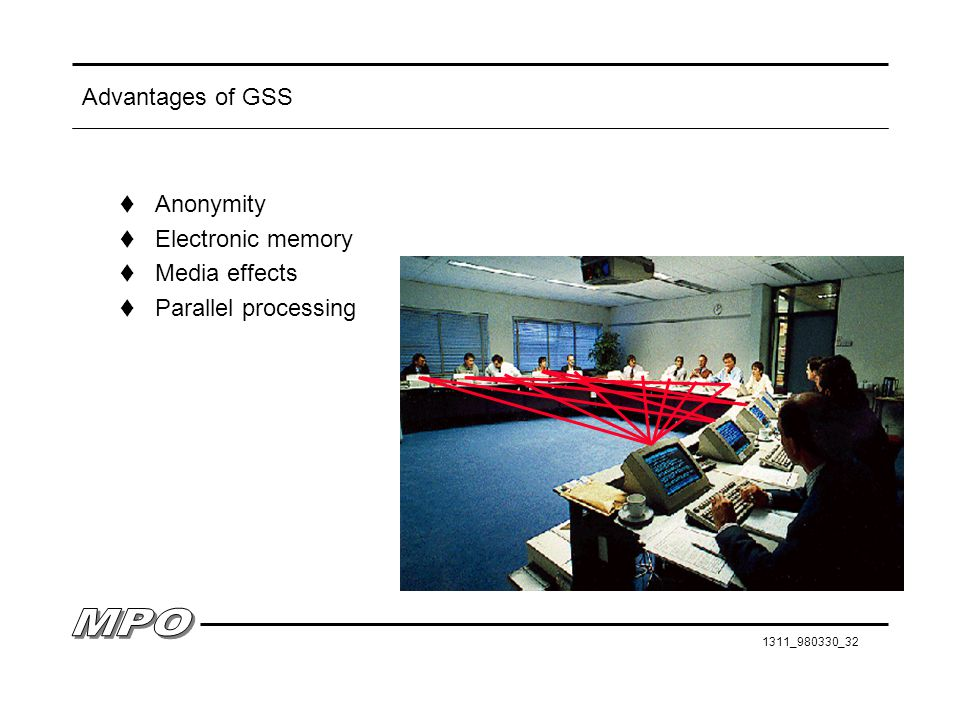Advantages of GSS Anonymity Electronic memory Media effects