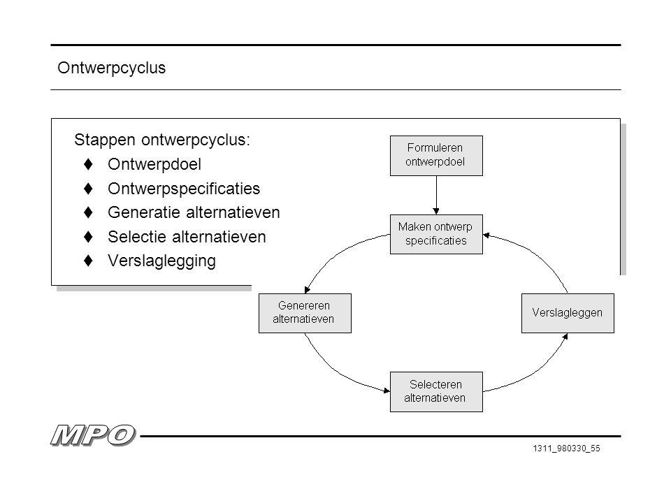 Ontwerpcyclus Stappen ontwerpcyclus: Ontwerpdoel. Ontwerpspecificaties. Generatie alternatieven.