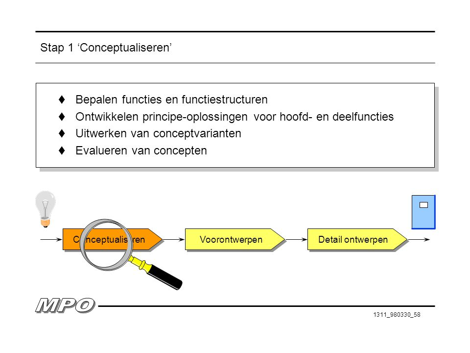 Stap 1 'Conceptualiseren'