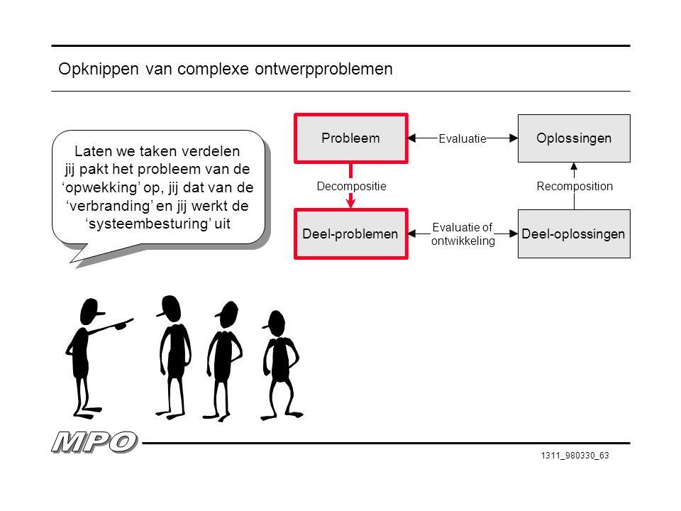 Opknippen van complexe ontwerpproblemen