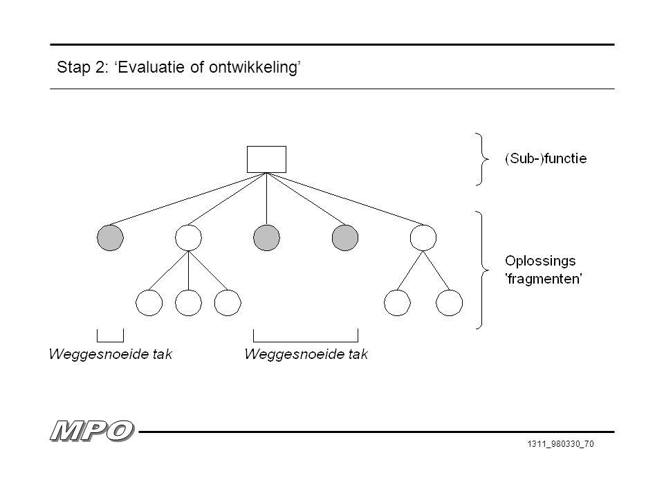 Stap 2: 'Evaluatie of ontwikkeling'