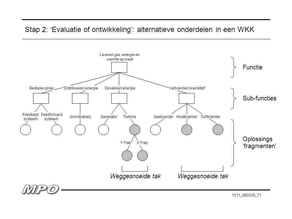 Stap 2: 'Evaluatie of ontwikkeling': alternatieve onderdelen in een WKK