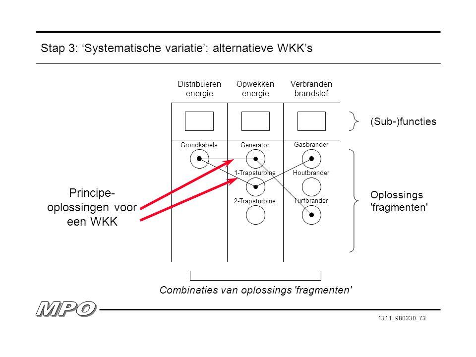 Stap 3: 'Systematische variatie': alternatieve WKK's