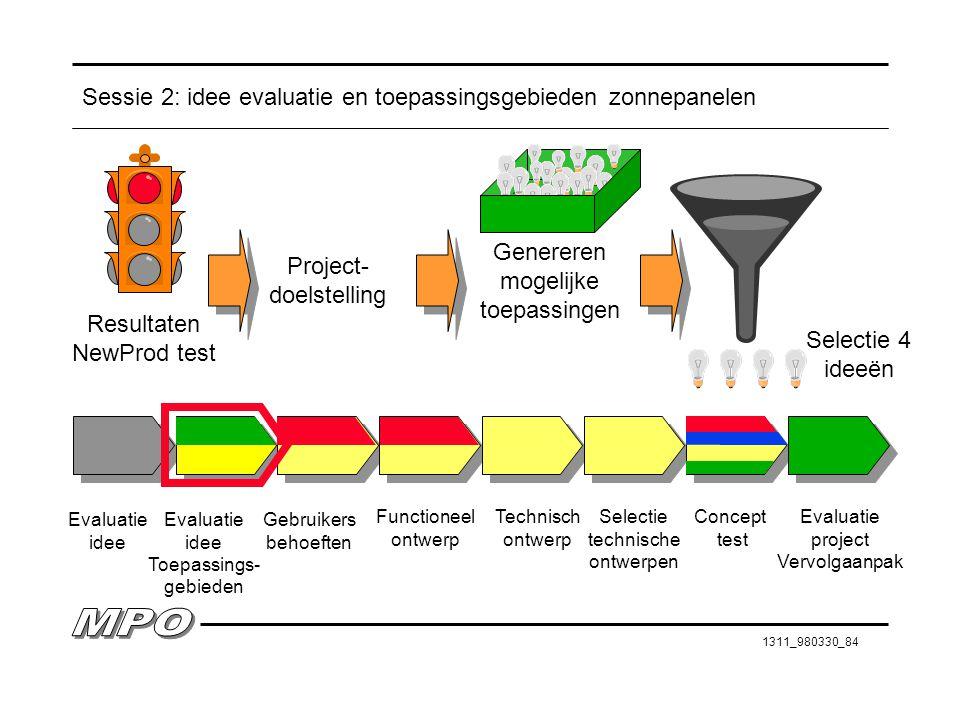 Sessie 2: idee evaluatie en toepassingsgebieden zonnepanelen